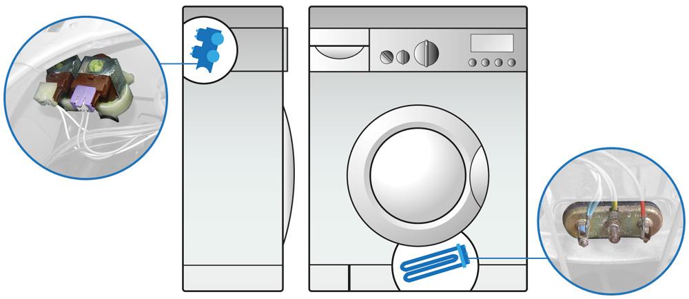 La Tua Lavatrice Carica O Non Carica Sempre L Acqua Anche