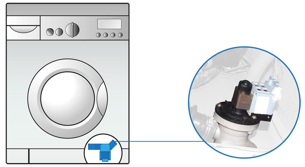 pompa lavatrice gira ma non