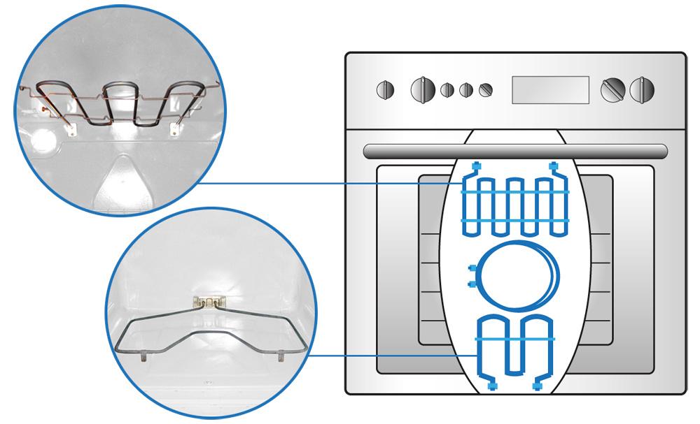 Collegare il termostato del forno